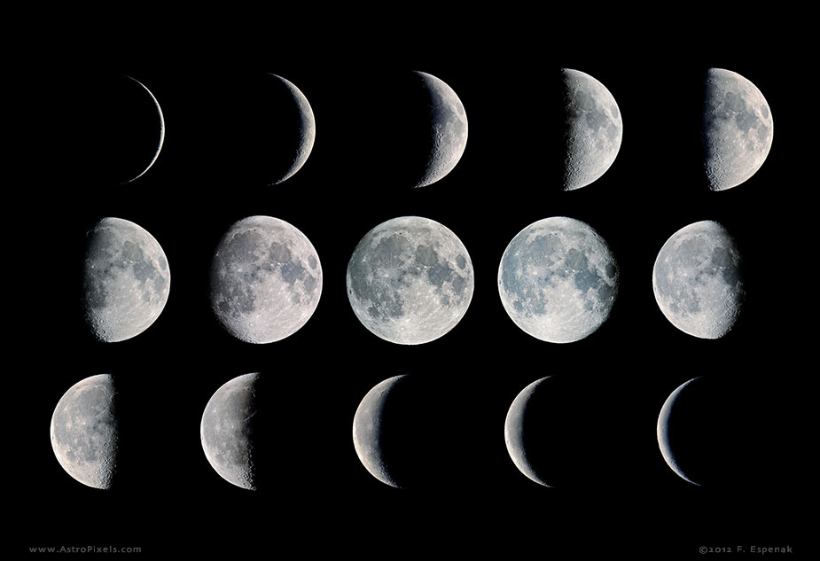 Moon phases: songs for the Lunar New Year