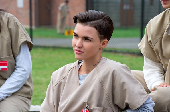 'OITNB' is back! So let's get to know Ruby Rose, the actress behind the newest inmate