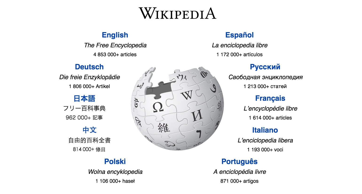 You might be able to buy a printed version of Wikipedia — for $500,000