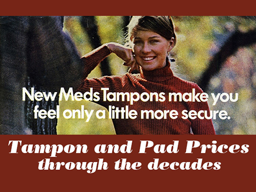 How much have tampon and pad prices changed through the decades?