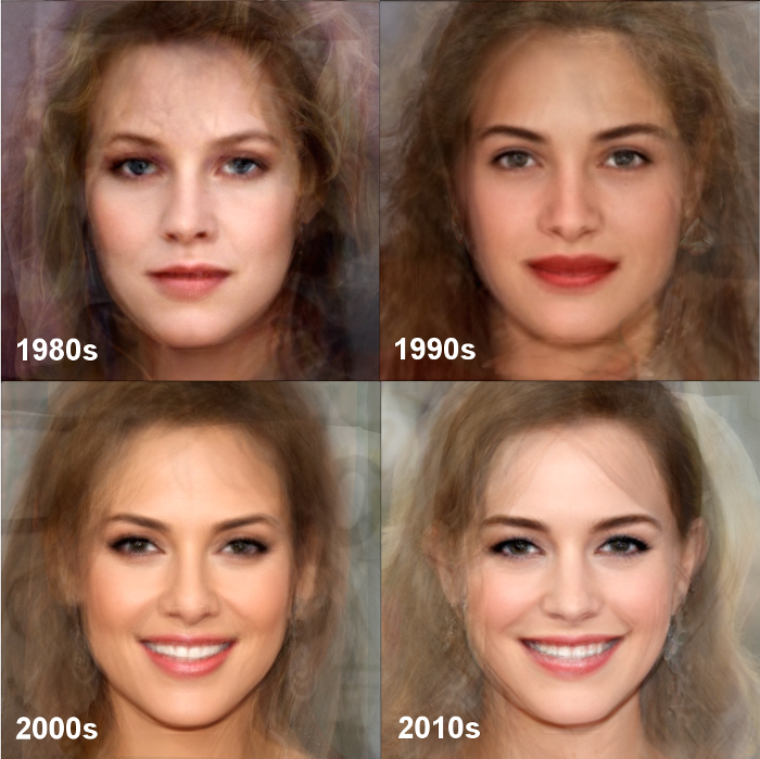 This image showing the history of Hollywood beauty is actually really sad