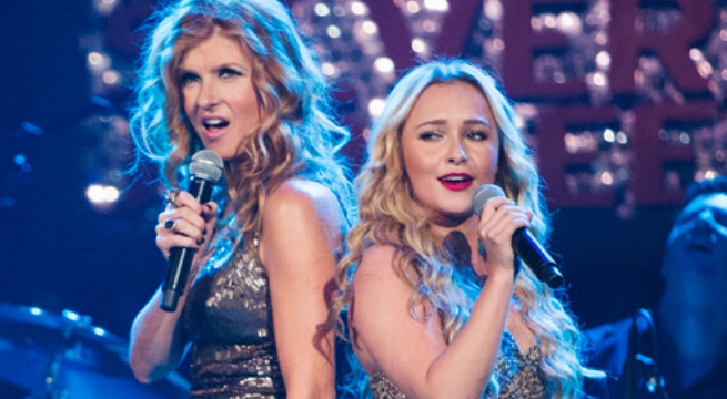 "Photos of the ""Nashville's"" newest season's script were released and we are so excited"