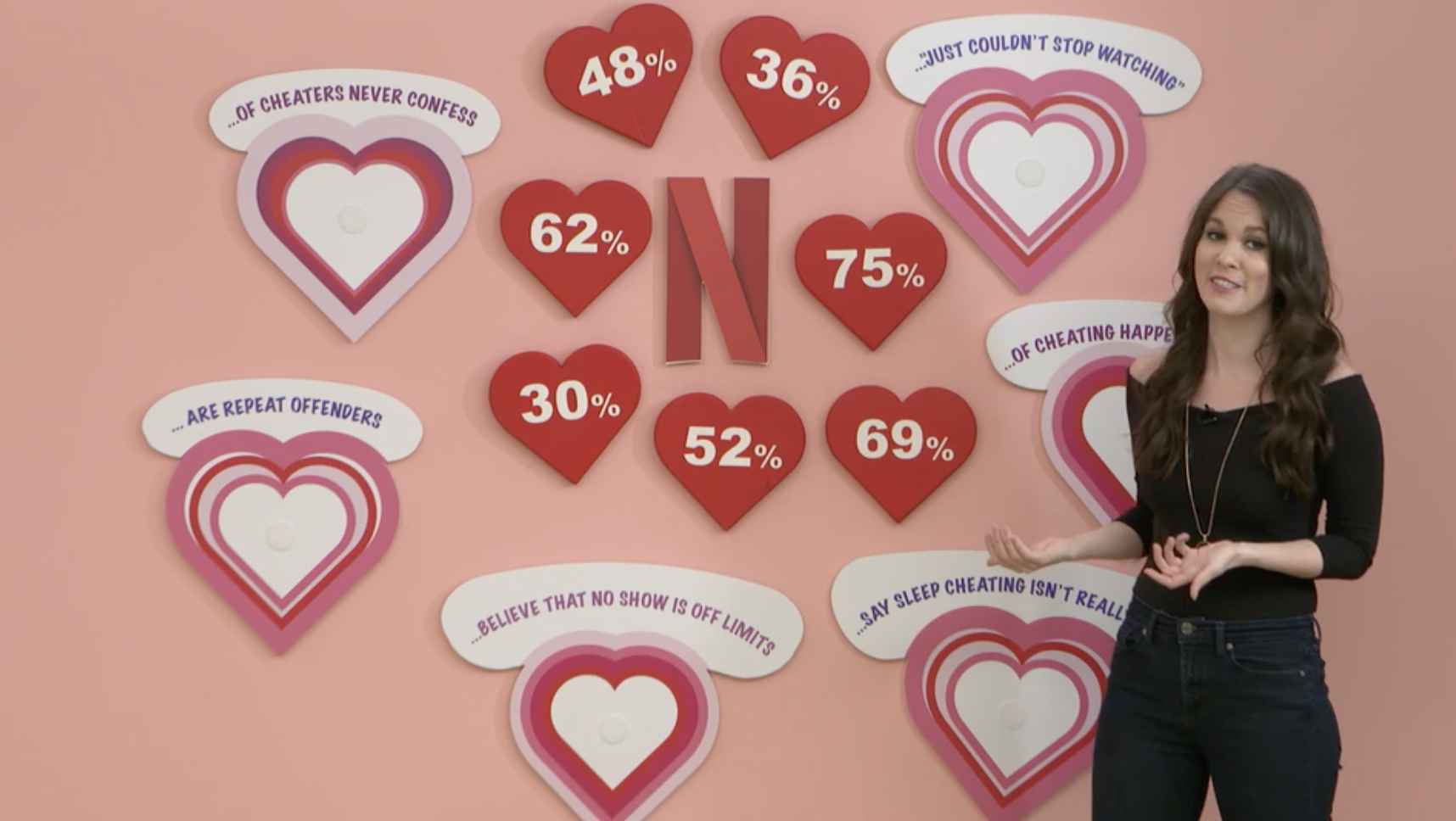 Sorry, but your Valentine is almost definitely cheating on you —with Netflix