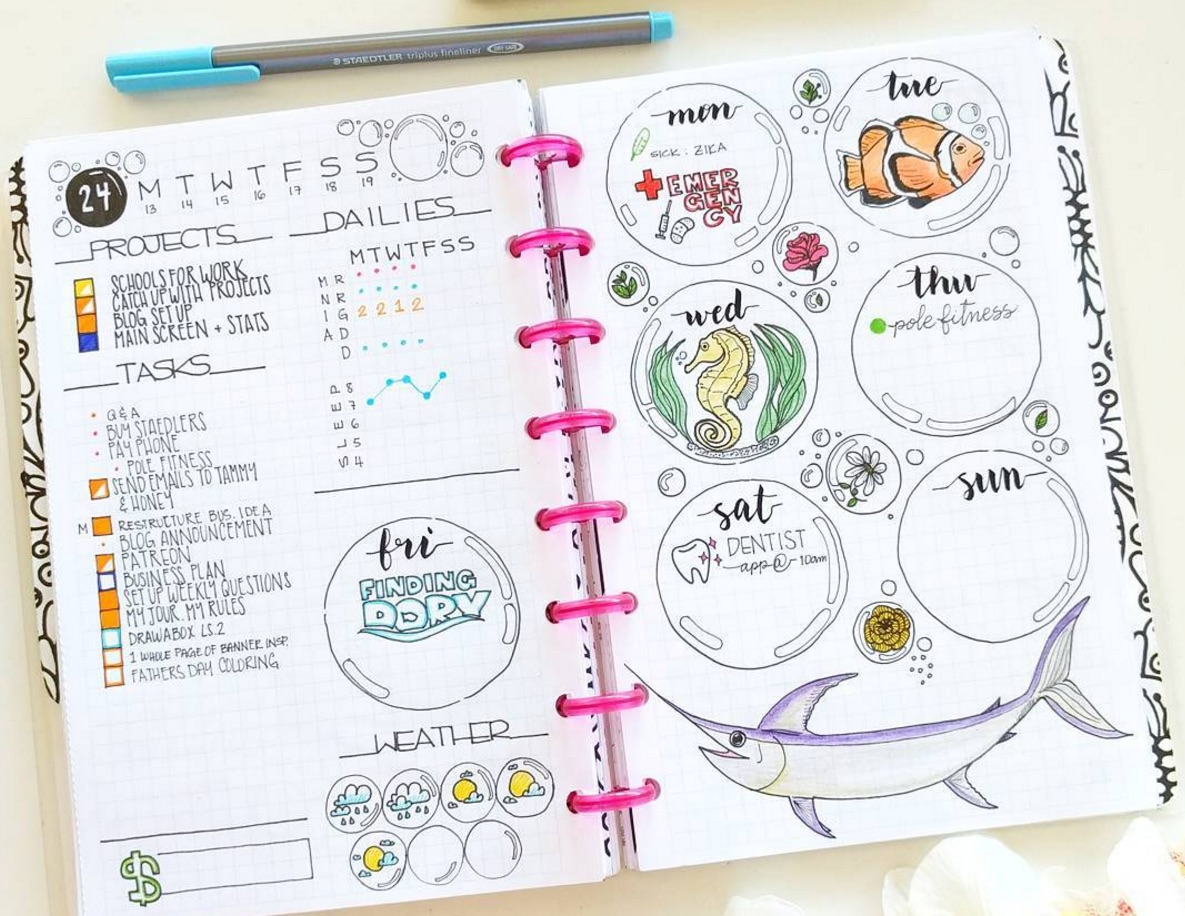 9 things to put in your planner on Monday mornings for a productive AF week